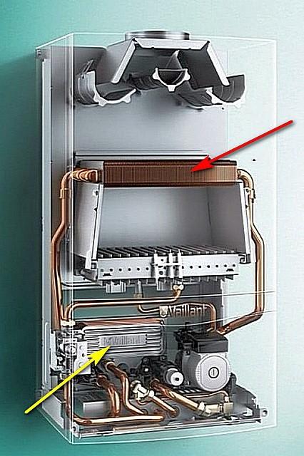 Типичное расположение первичного (красная стрелка) и вторичного (желтая стрелка) теплообменников в газовом котле.