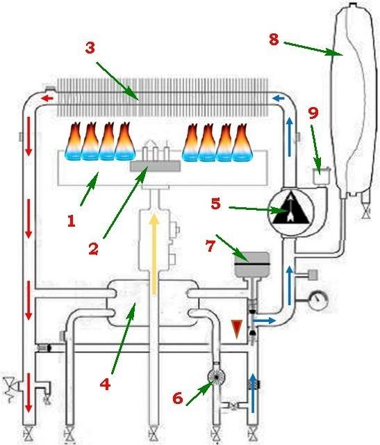 Схема работы котла только в режиме отопления