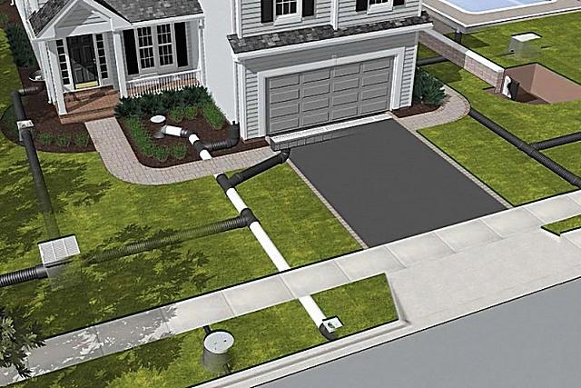 В идеале ливневая канализация должна «обслуживать» всю территорию загородного участка.