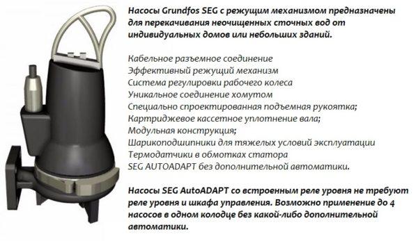 Фекальный насос Grundfos SEG