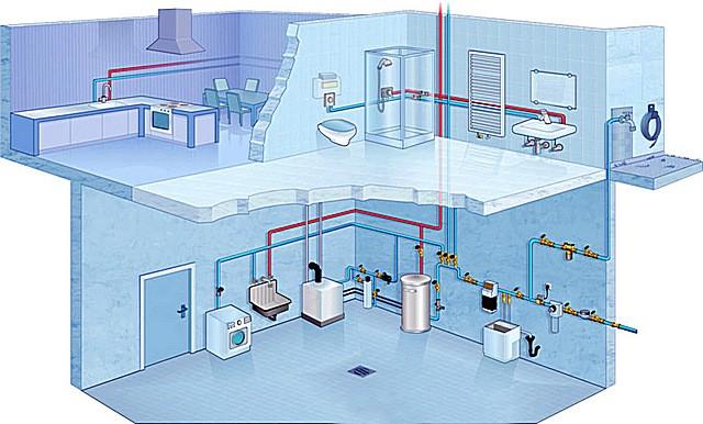 При планировании системы водопровода в частном доме нередко приходится принимать в расчёт не только высоту расположения, но и удаленность отдельных точек водозабора.