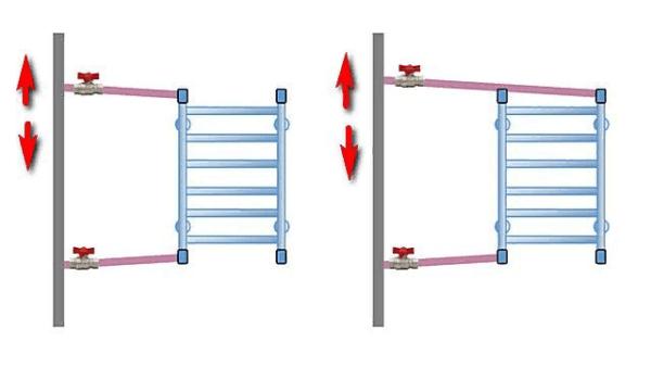 Простая схема монтажа сушилки с боковым и диагональным подключением