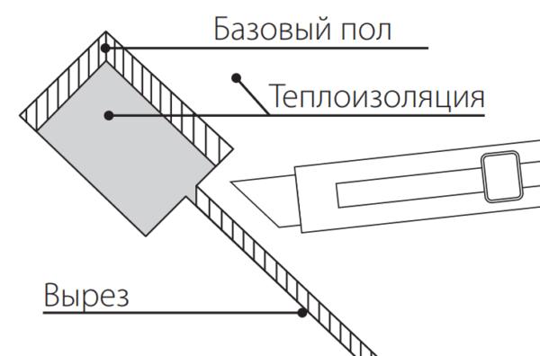 Подготовка теплоизоляции в месте размещения датчика
