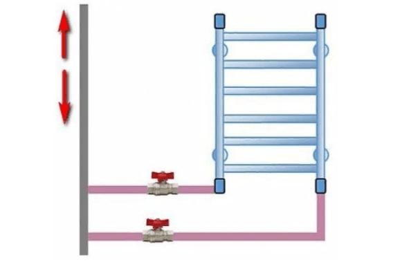 При выборе схемы нижнего подключения с удлиненными подводами требуется полное соблюдение остальных правил монтажа