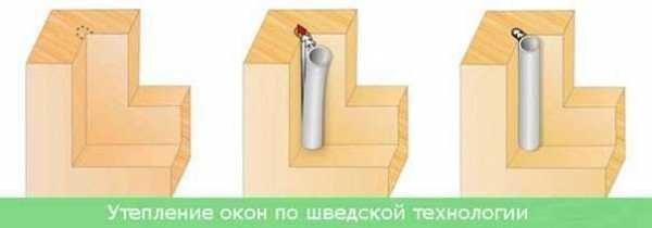 Схема установки уплотнителей