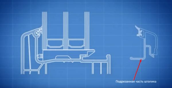 В углу длинного последнего штапика подрезают ножку, чтобы легче завести подрезанный штапик под углом 90 градусов к стеклу