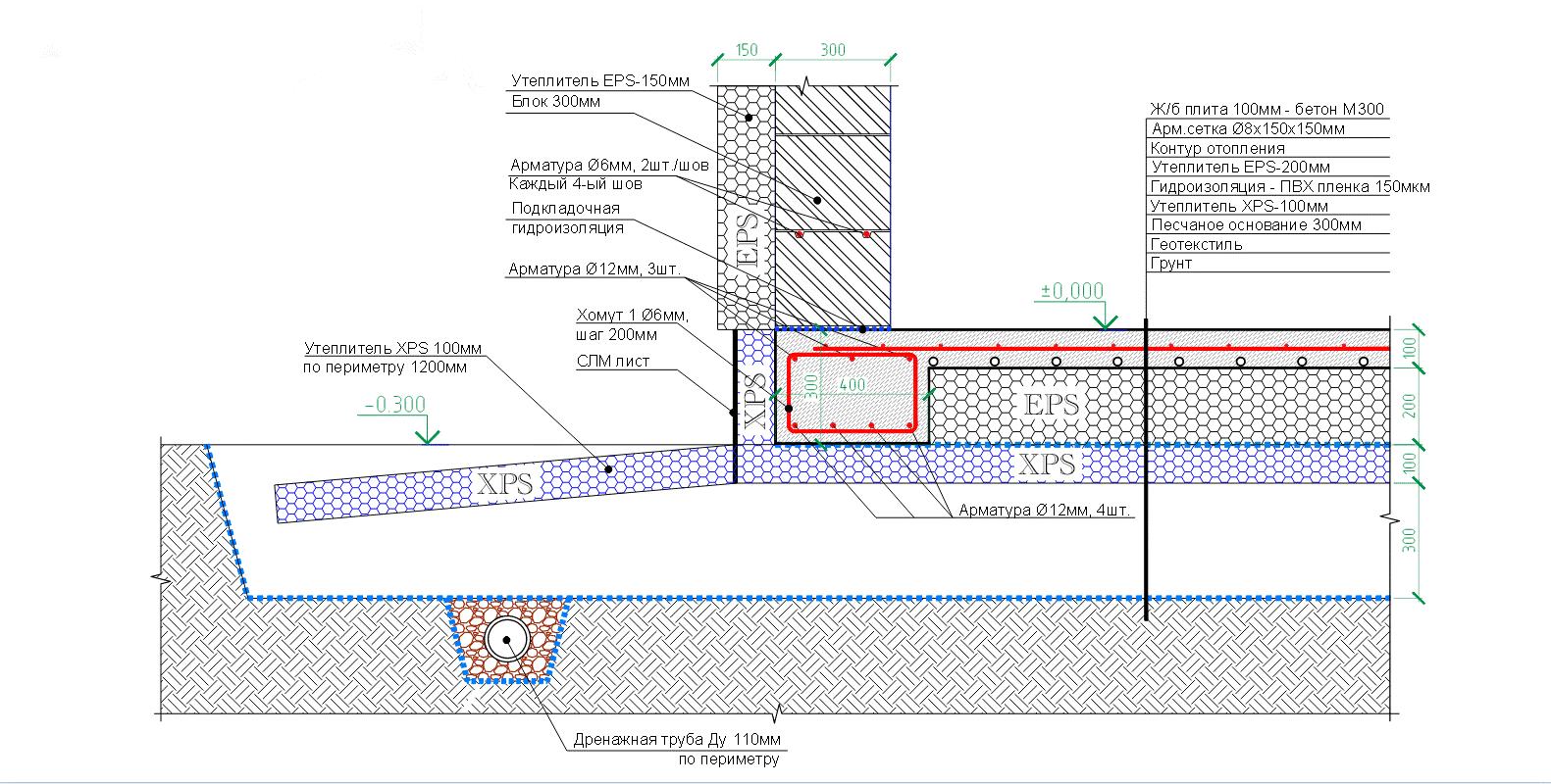 утеплённая шведская плита ушп пошаговая инструкция