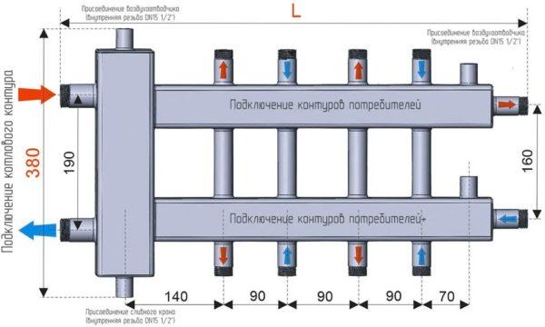 Коллекторный узел состоит из двух гребёнок