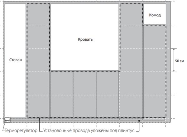 Схема размещения установочных проводов