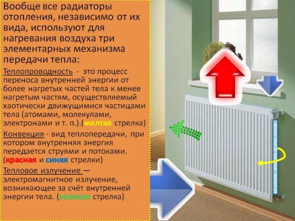 Основные способы отдачи тепла