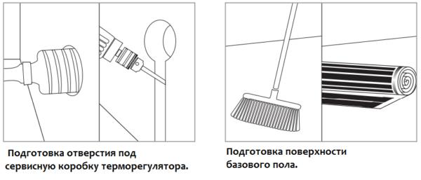 Штробление и уборка