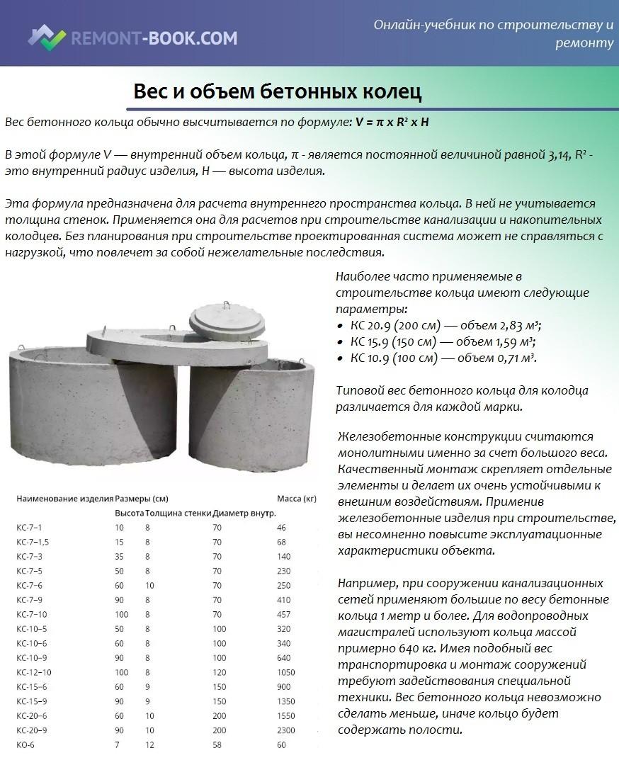 вес бетонного кольца 1 метр