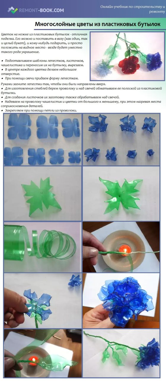 Многослойные цветы из пластиковых бутылок