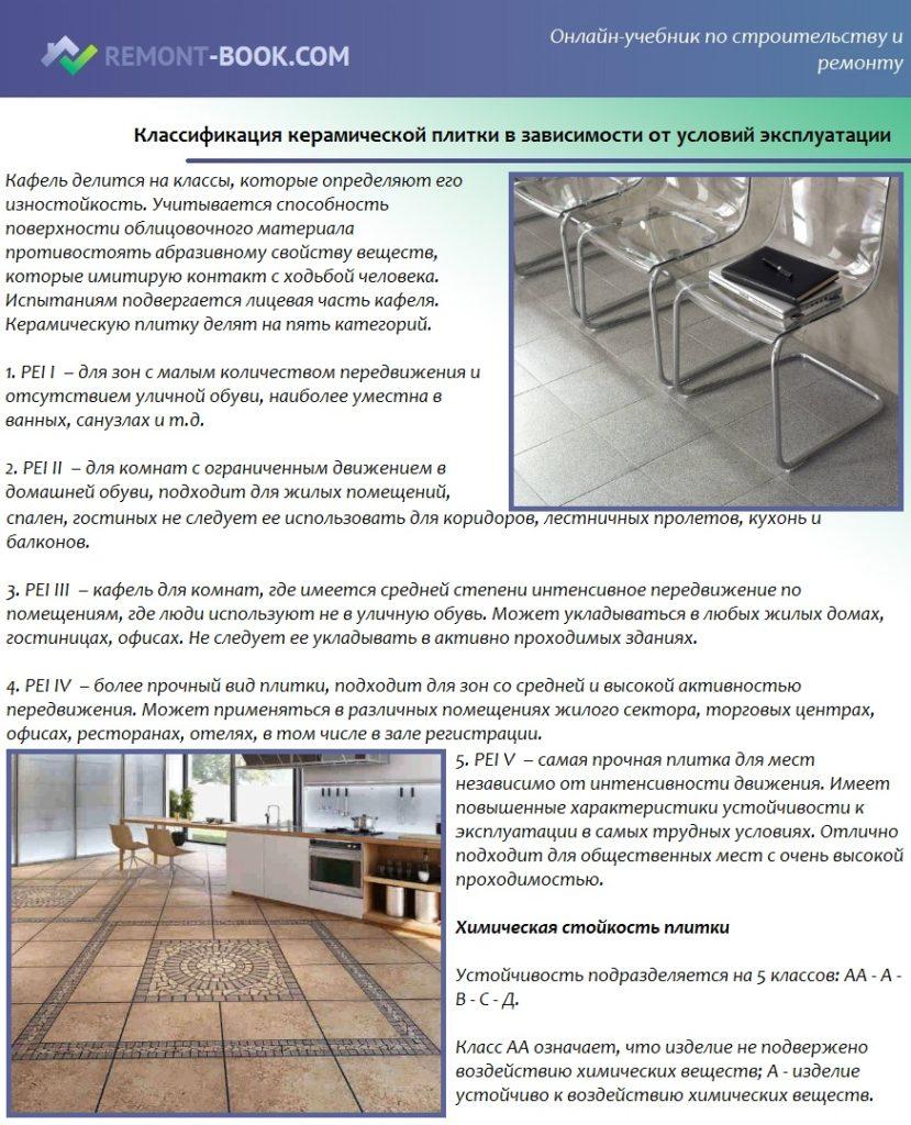 Классификация керамической плитки в зависимости от условий эксплуатации