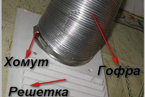 При использовании гофры, крепим ее с помощью хомута к решетке вентиляции.