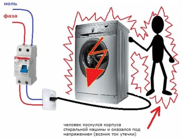 Из-за утечки тока под напряжением могут оказаться электроприборы