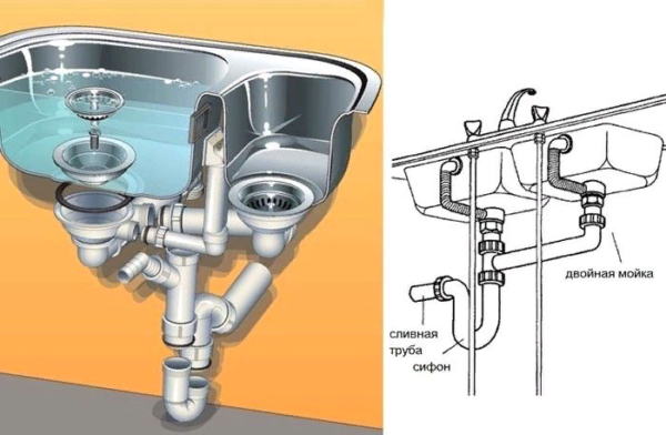 Принципы соединения системы слива при наличии раковины с двумя чашами