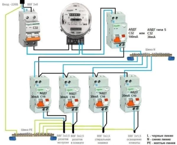 Установка отдельных аппаратов по группам энергопотребления