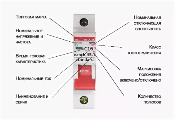 Расположение маркировки