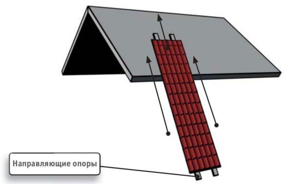 Схема подъёма металлочерепичных листов на крышу.