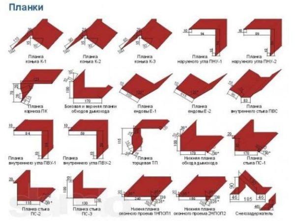Набор фасонных элементов профнастила, которые необходимы при монтаже металлочерепичной кровли