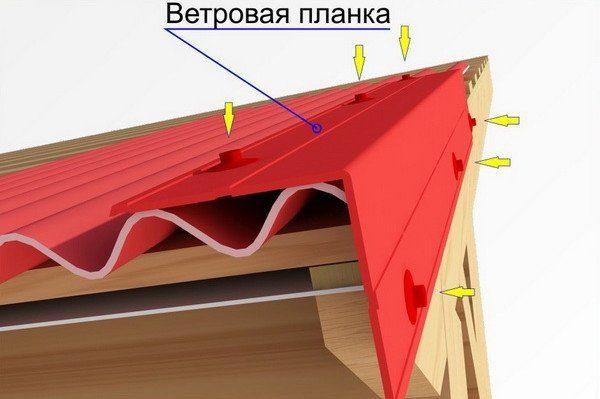 Торцевая планка не допускает деформации кровельного материала и отрыва панелей даже при шквальном ветра