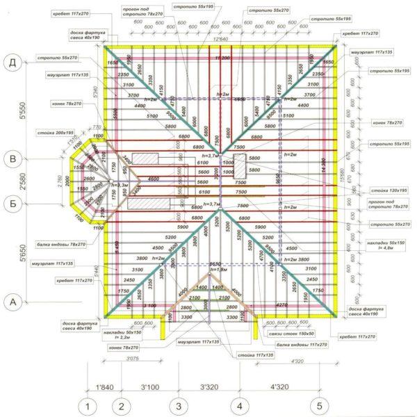 Чертеж стропильной системы вальмовой крыши с эркером