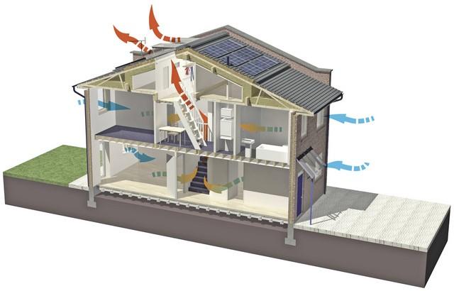 Разнообразие схем организации вентиляции в доме – очень велико. А ее отсутствие или недостаточность – совершенно недопустимы!