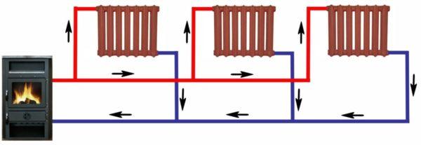 Наглядное представление двухтрубной схемы
