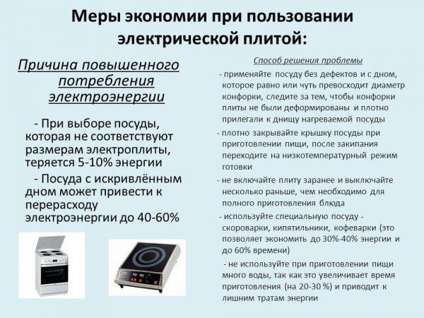 Меры экономии при использовании электроплиты