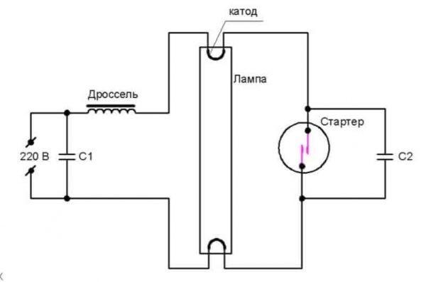 Электрическая схема питания ЛЛ с использованием обычной ПРА