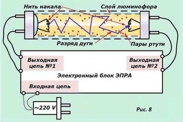 Запуск электронного балласта изнутри