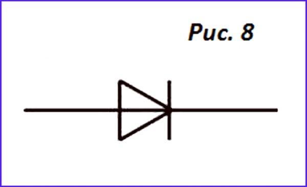 Обозначение - полупроводниковый диод