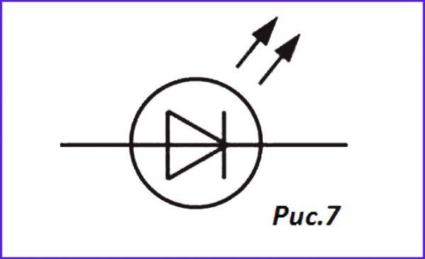 Обозначение - светодиод
