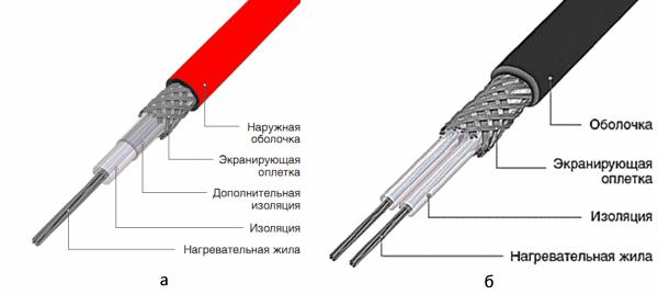 Резистивные кабели их параметры